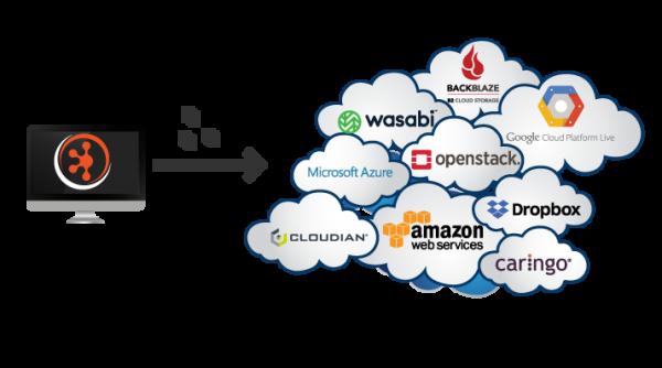 Cloud Storage Transfer